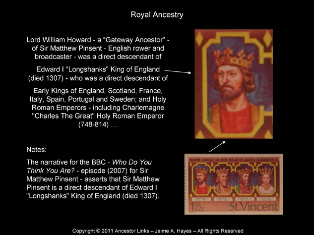 Edward I King of England (died 1307)