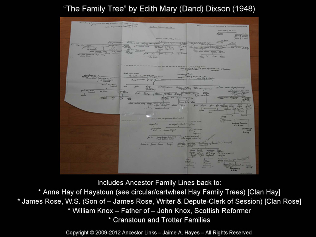 The Family Tree Gateway Ancestor Photos And Images Ancestor Links